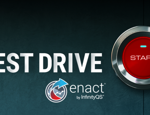 Enact® TEST DRIVE Campaign
